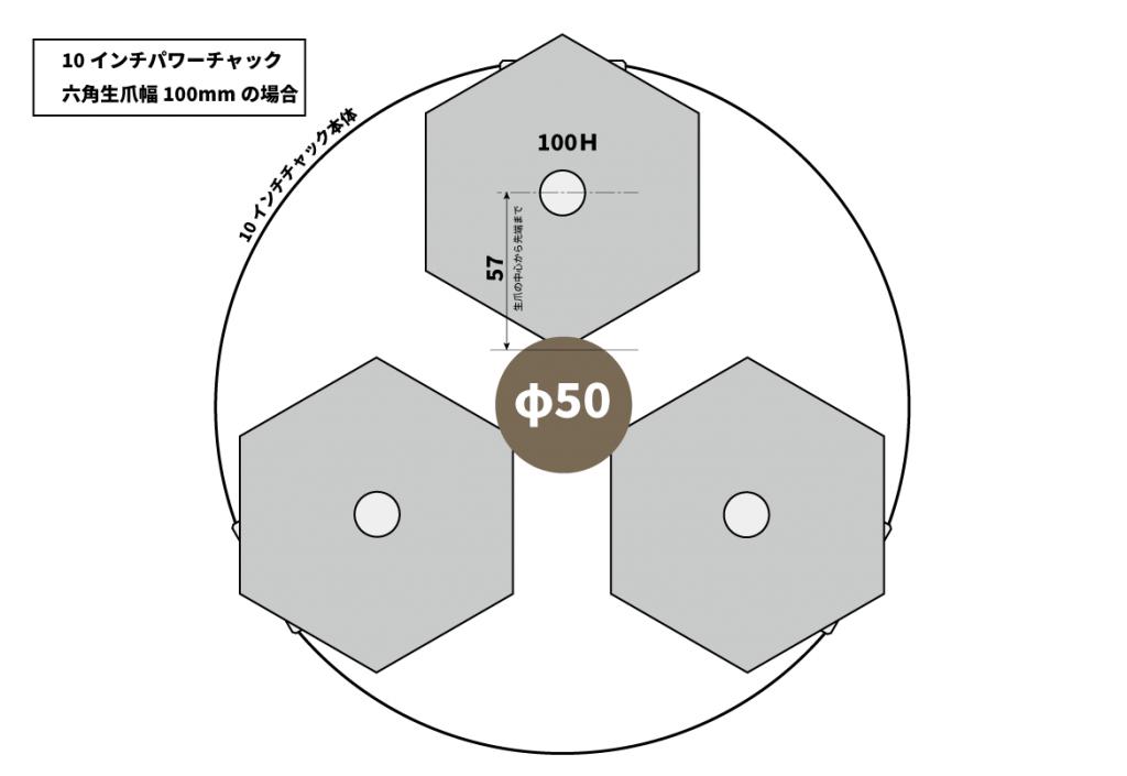六角生爪の油圧パワーチャックでの選定ポイント|10インチで100幅