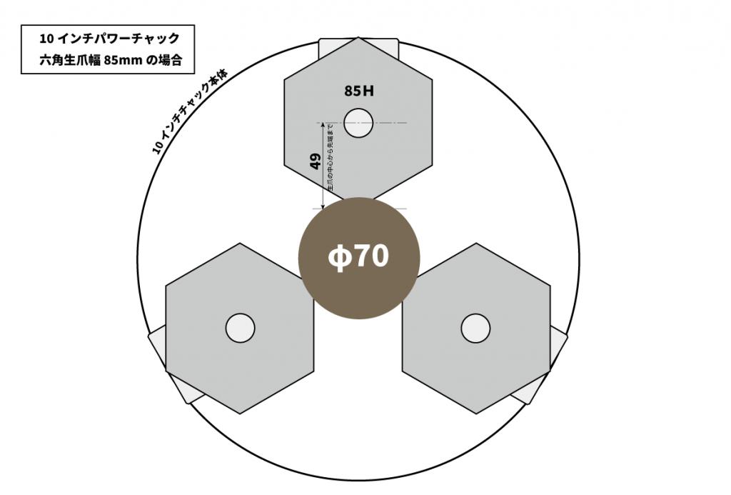 六角生爪の油圧パワーチャックでの選定ポイント|10インチで85幅
