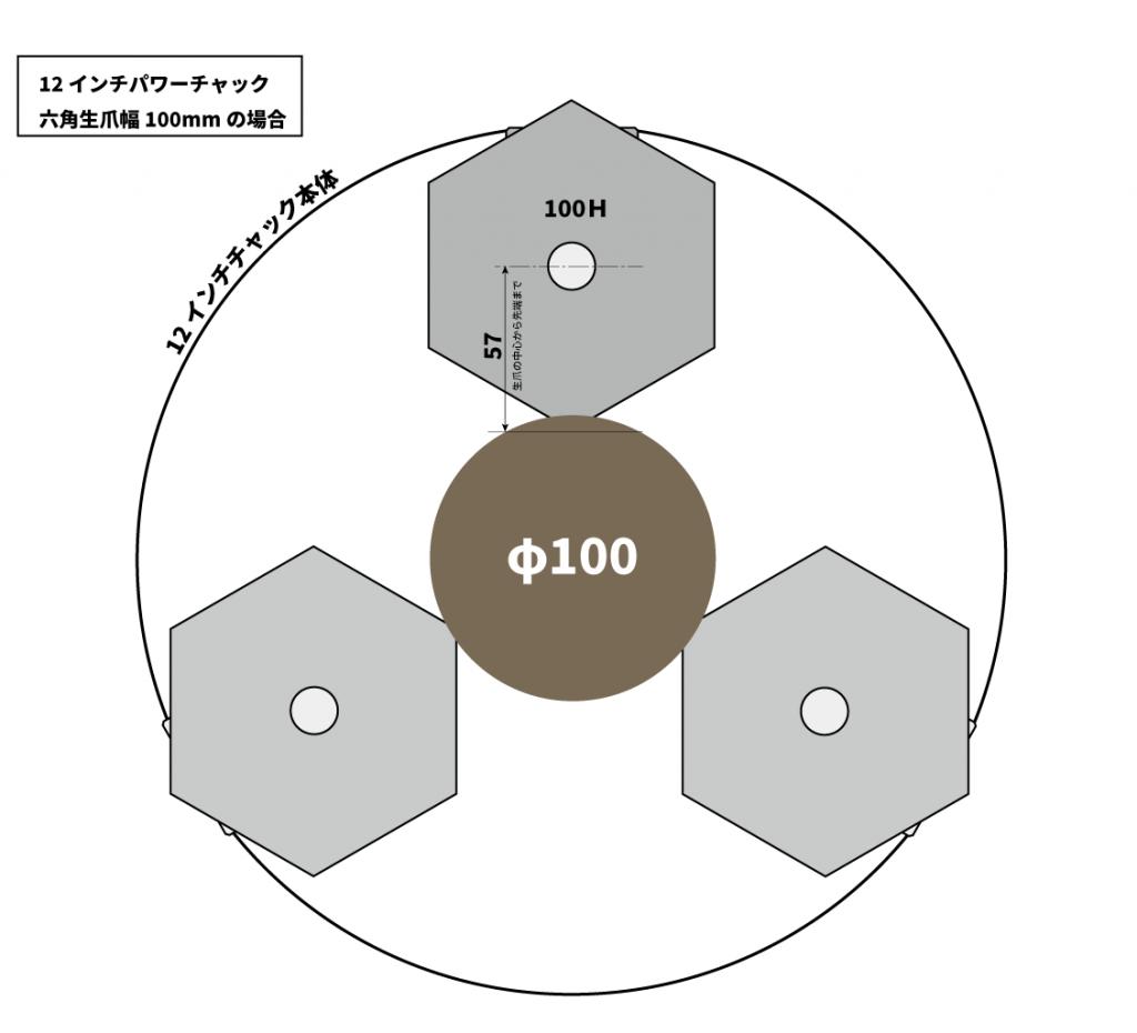 六角生爪の油圧パワーチャックでの選定ポイント|12インチで100幅