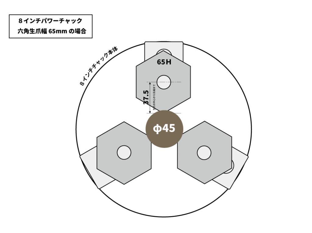 六角生爪のパワーチャック選定のポイント|8インチ65幅